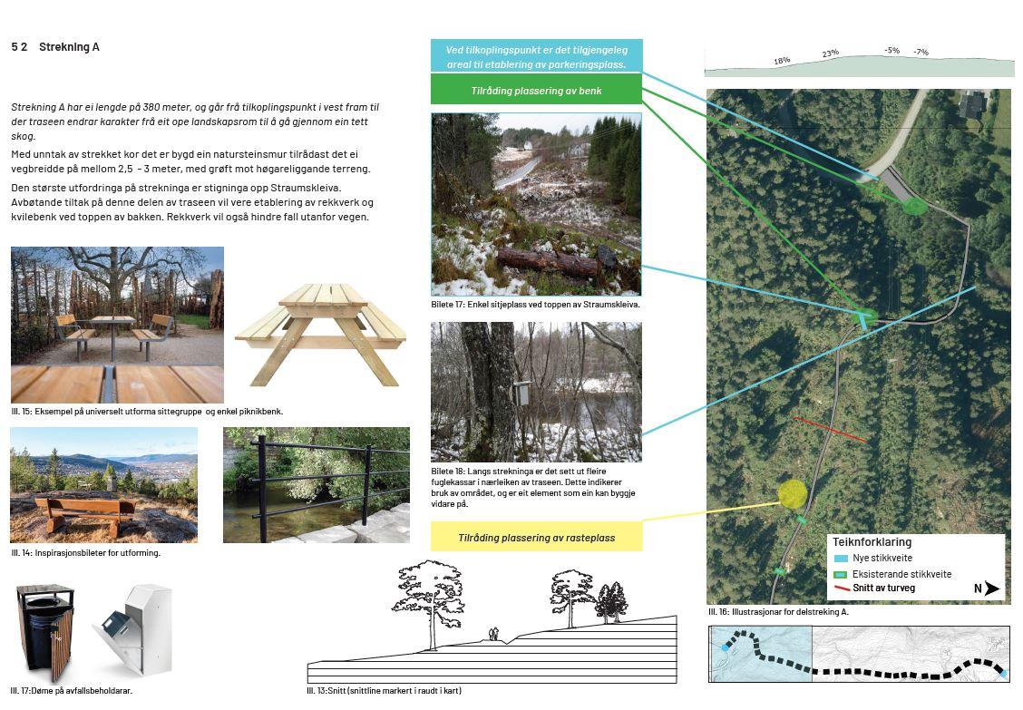 Illustrasjon plassering av element i naturen